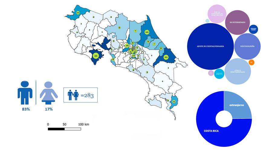 mapa Total de homicidios dolosos según cantón.
