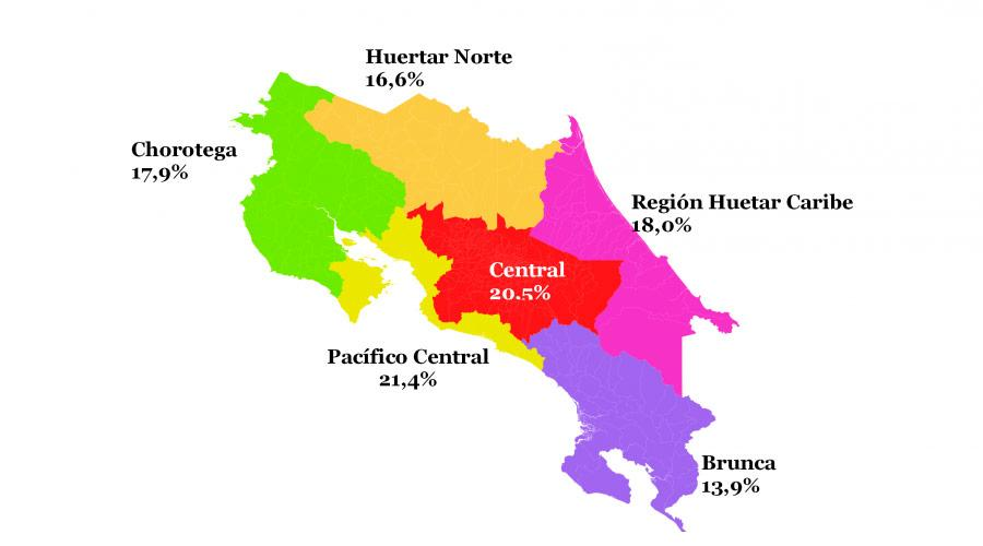 Hogares victimizados. Costa Rica, 2018